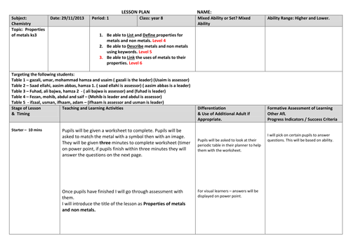 Properties of Metals by myra1987 Teaching Resources Tes – Metals and Nonmetals Worksheet