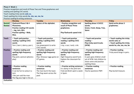 Weekly Planning for Phase 4 phonics.