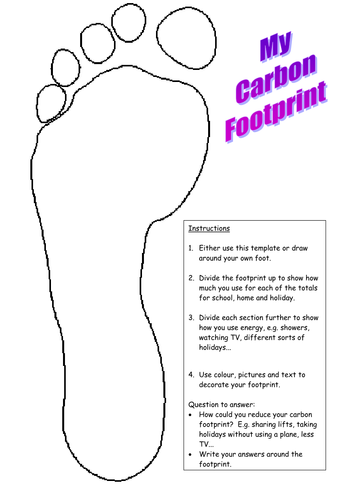 Carbon Footprint By Mrswolsey Teaching Resources Tes
