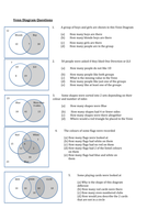 Venn Diagrams Teaching Resources