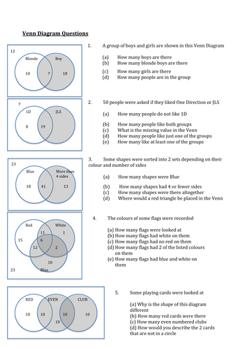 Venn Diagram Problem Solving Worksheets Beni Algebra Inc Co Rh Beni