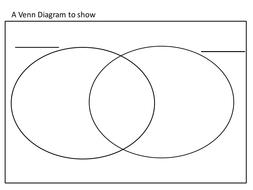 Venn Diagram - blank by PeterDelafield | Teaching Resources