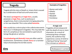 Shakespeare in context_Genres.pptx