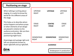 Shakespeare in production_Staging.pptx