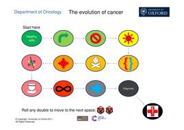 Evolution of Cancer Game Boards.pdf