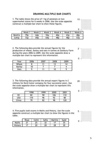 Bar Chart Resources Tes