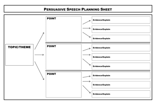 Writing a persuasive speech lesson plan