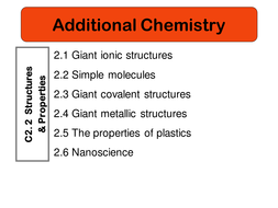 Chemistry cue cards for AQA additional
