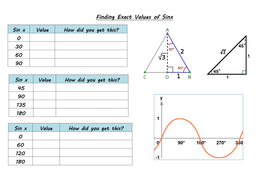 Finding exact values of sinx - discovery learning sheet.docx