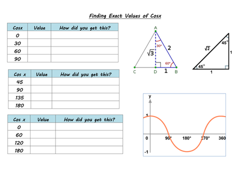 Finding exact values of cosx - discovery learning sheet.docx
