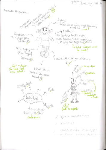 Y8 Sustainable Ugly Doll Textiles Project by Philipajones