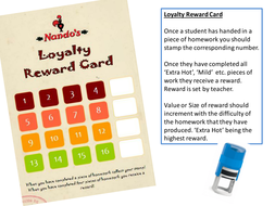 Loyalty Card Explained.pptx