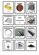 Metal & Carbon reactivity series sorting activity
