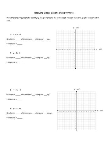Drawing Lines Using Y Mx C : Drawing linear graphs using y mx c by lynne wooldridge