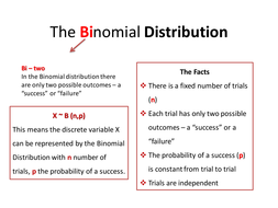 Introduction to Binomial Distribution by HSpedding | Teaching Resources