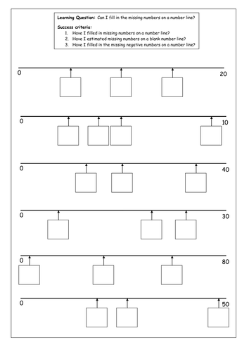 Missing numbers on a number line. by slinwood - Teaching Resources ...