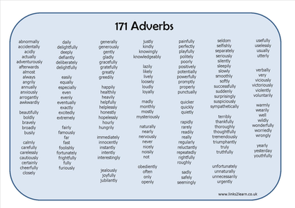 List of Adverbs For Kids List of 171 Adverbs Learning