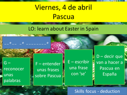 Easter in Spain.pptx