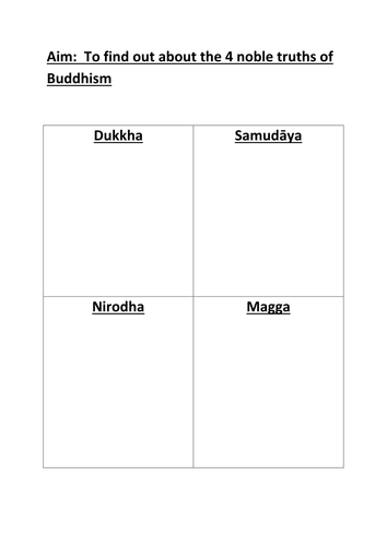 buddhist wheel of life template - buddhism 5 medium term plans by n neil w teaching
