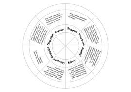 Exam Command Word Wheel