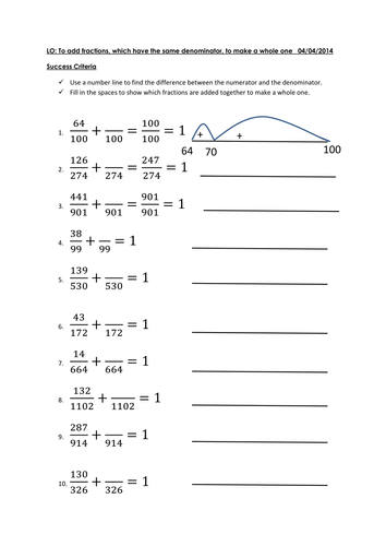 Adding fractions with the same denominator. by misshammersley ...