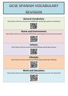 GCSE Spanish - Links to Memrise vocab