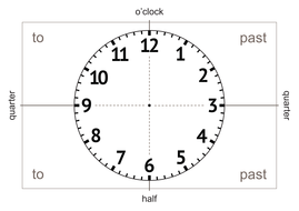 Analogue Clock [Template] by colgriff | Teaching Resources
