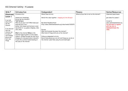 KS1 Internet Safety 4 Lesson Plan by carolyn.hopkins@talk