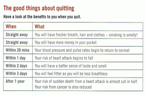 fact poster - smoking : good things about quitting