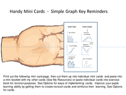 Mini Cards - Simple Graph Facts - Revision