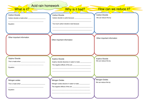 Worksheets Acid Rain Worksheet acid rain by mariahblackwell teaching resources tes