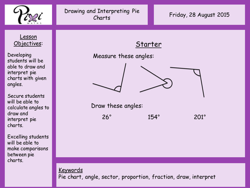 Drawing and interpreting pie charts by PixiMaths Teaching – Pie Chart Fractions Worksheet