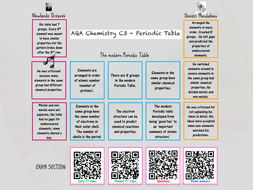 Aqa chemistry c3 revision cards by dkohls teaching resources tes periodic table history cardpdf energetics c3 urtaz Choice Image