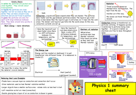 all physics.ppt