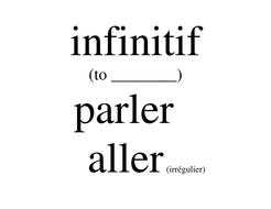 French verb conjugation charts