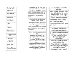 Persuasive essay techniques