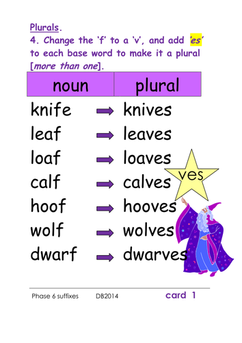 Phase 6: plurals, suffixes, spelling rules: table cards and ppt ...