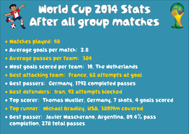 2014 World Cup Stats after group matches.pdf