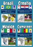 2014 World Cup Team Details on A3.pdf
