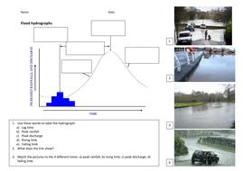 Flood hydrographs worksheet
