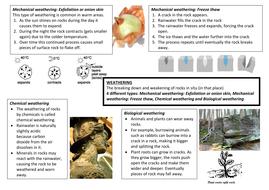 Weathering info sheet