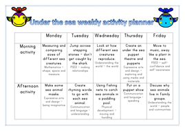 3 weeks of eyfs weekly activity planners by mummygtalks teaching
