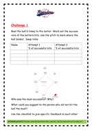 Rounders Challenges
