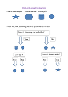 Decision tree diagram using shape
