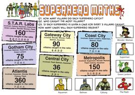 Superhero Ratio - Sharing
