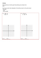 simultaneous eqautions graphically challenge.docx