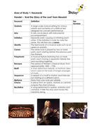 Handel Keywords