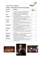 Handel Keywords.docx