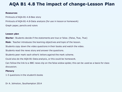 AQA B1-4.8 The impact of change.pptx