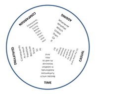 Connective Wheel